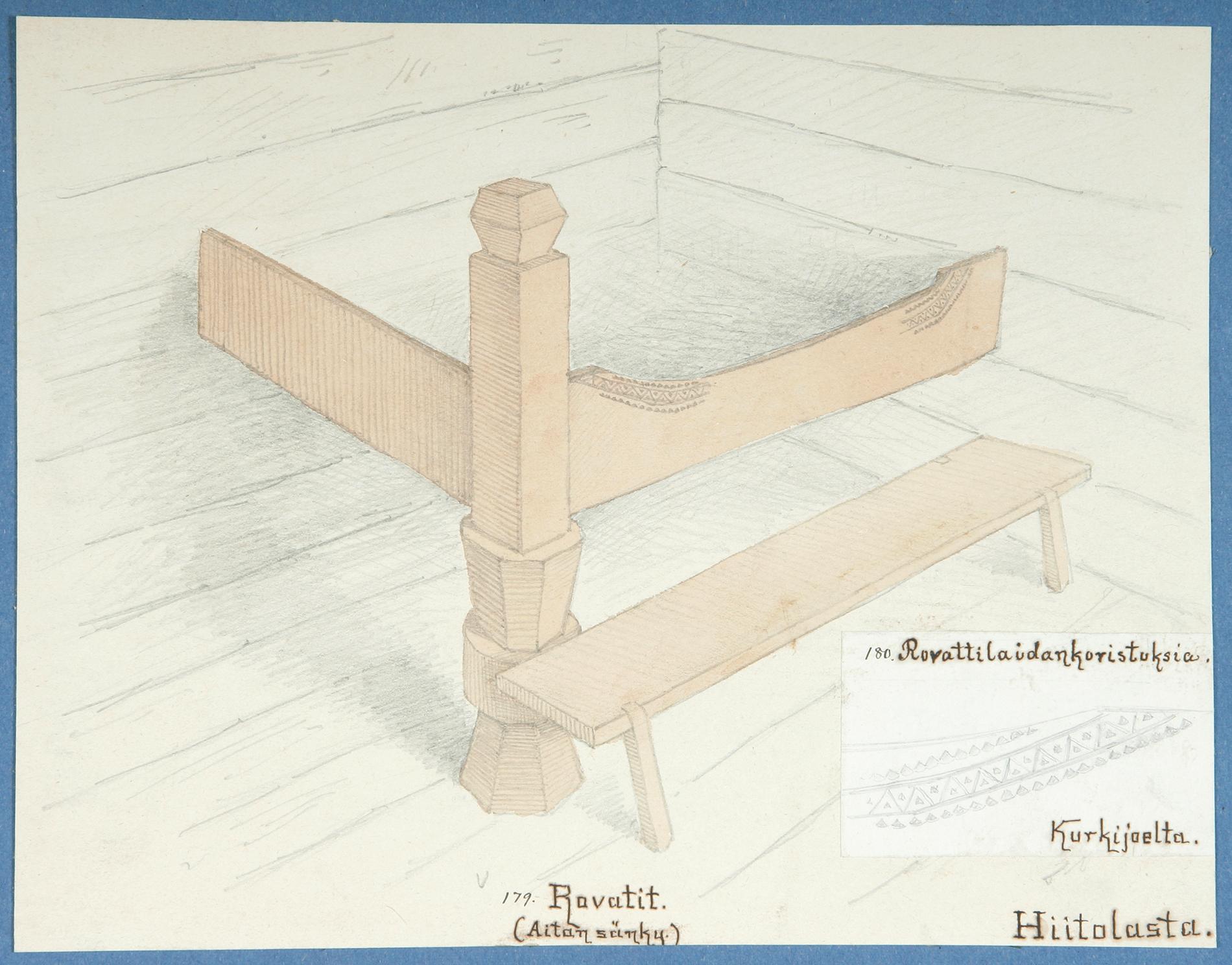 Aitan sänky Hiitolasta, piirros vuodelta 1880. SKS KRA. Piirtäjä Agaton Reinholm.
